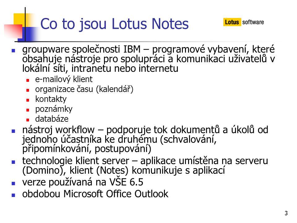 Co to jsou Lotus Notes