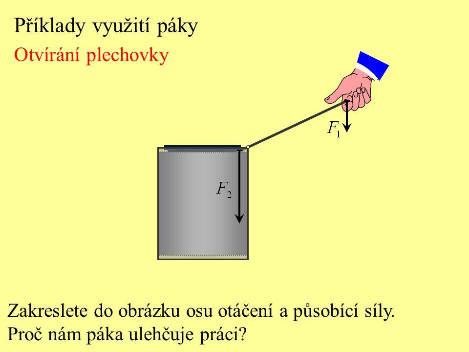 Příklady využití páky Otvírání plechovky