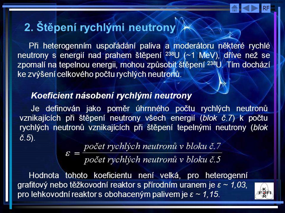 2. Štěpení rychlými neutrony