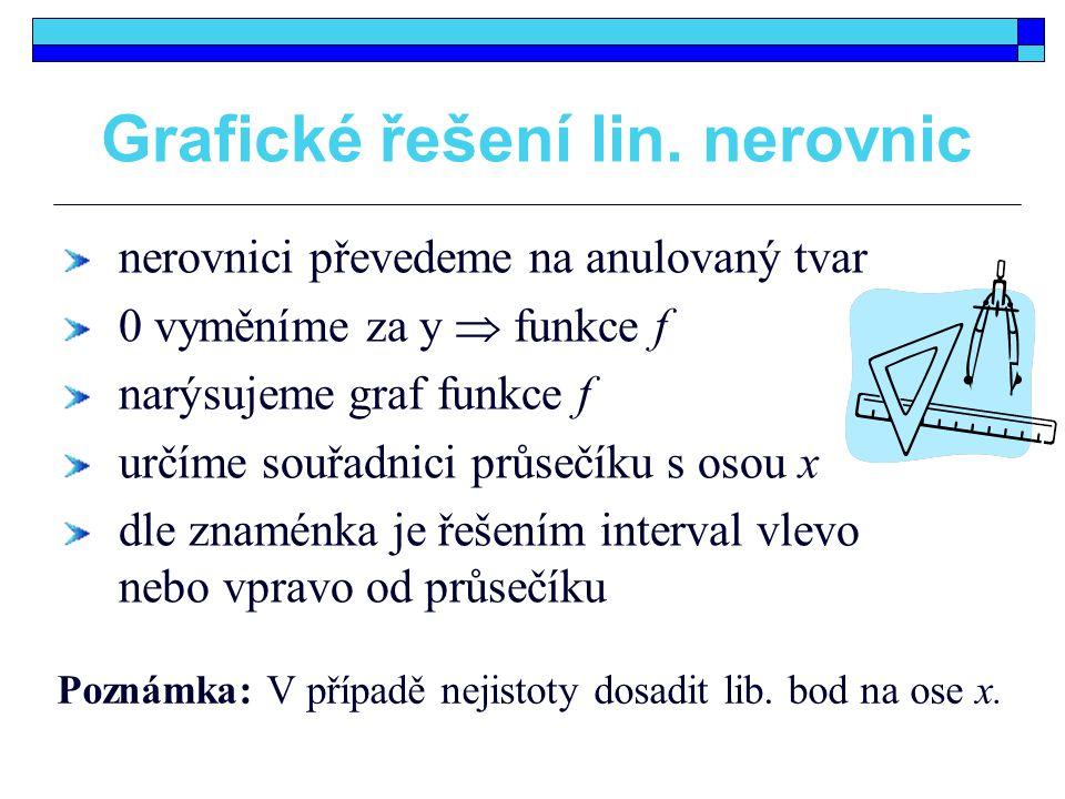Grafické řešení lin. nerovnic
