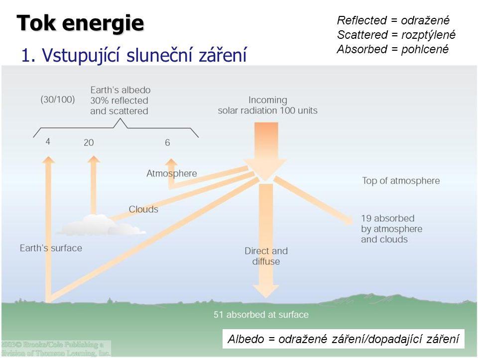 1. Vstupující sluneční záření