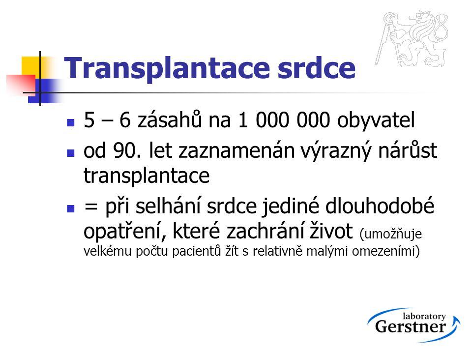 Transplantace srdce 5 – 6 zásahů na 1 000 000 obyvatel