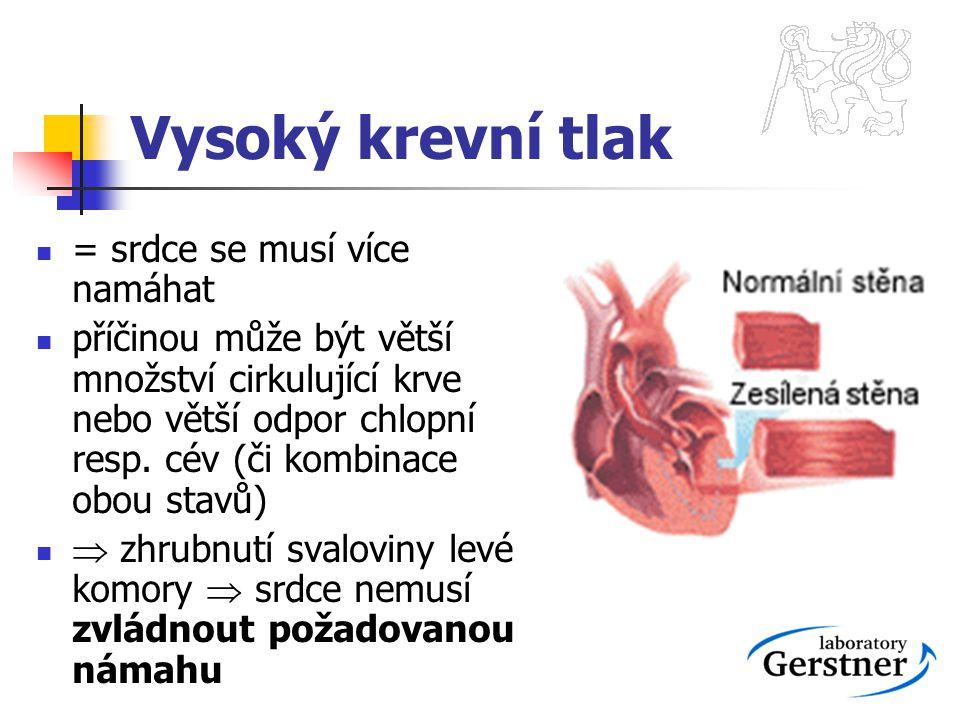 Vysoký krevní tlak = srdce se musí více namáhat