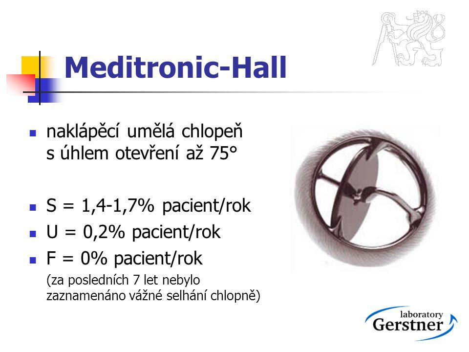 Meditronic-Hall naklápěcí umělá chlopeň s úhlem otevření až 75°