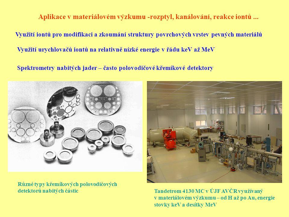 Aplikace v materiálovém výzkumu -rozptyl, kanálování, reakce iontů ...