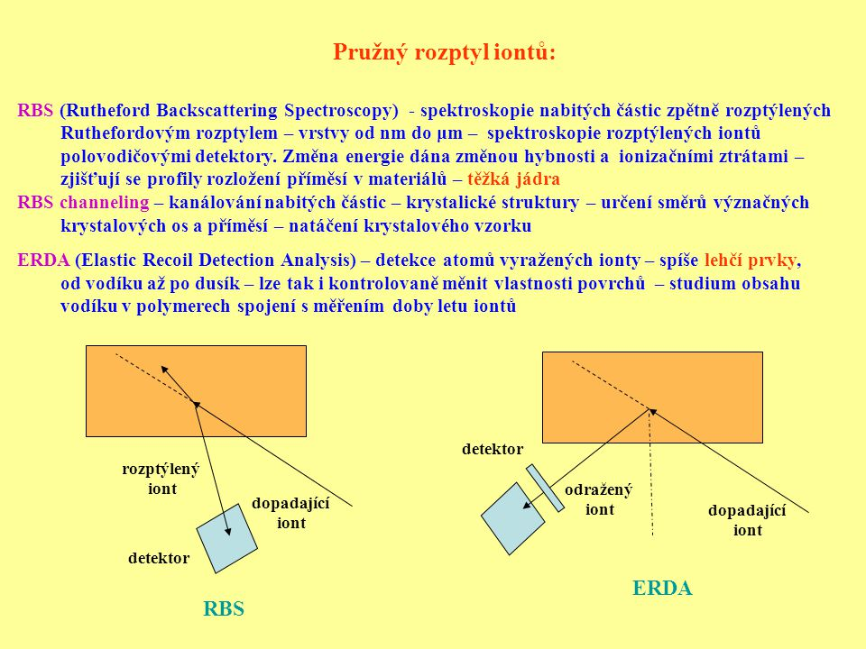 Pružný rozptyl iontů: ERDA RBS