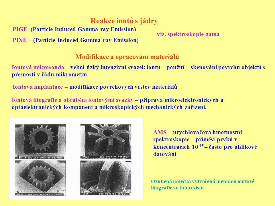 Reakce iontů s jádry Modifikace a opracování materiálů