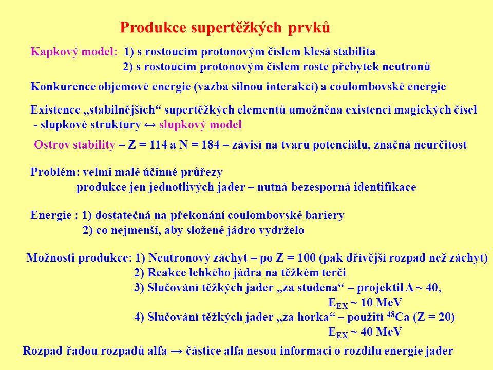 Produkce supertěžkých prvků