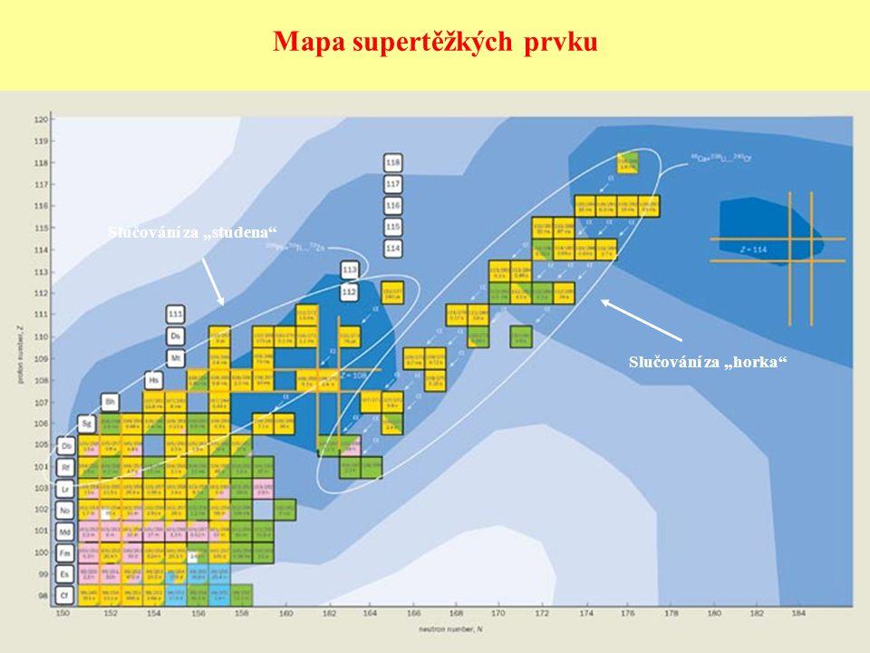 Mapa supertěžkých prvku