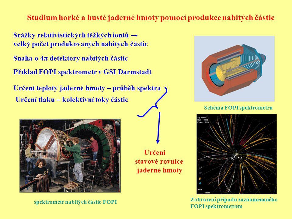 Studium horké a husté jaderné hmoty pomocí produkce nabitých částic