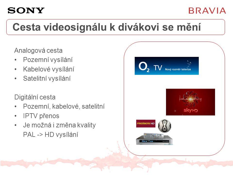 Cesta videosignálu k divákovi se mění