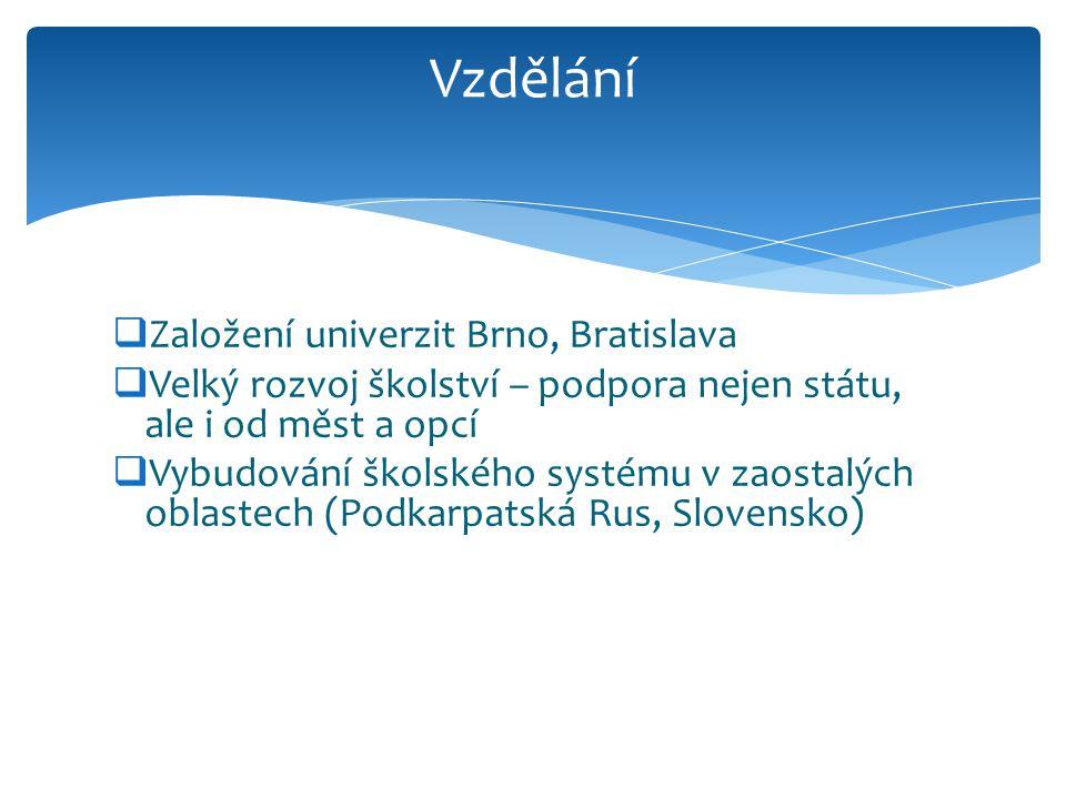 Vzdělání Založení univerzit Brno, Bratislava