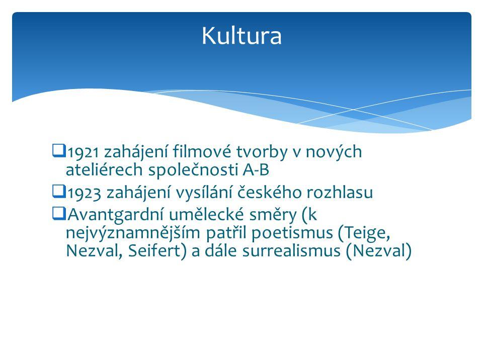 Kultura 1921 zahájení filmové tvorby v nových ateliérech společnosti A-B. 1923 zahájení vysílání českého rozhlasu.