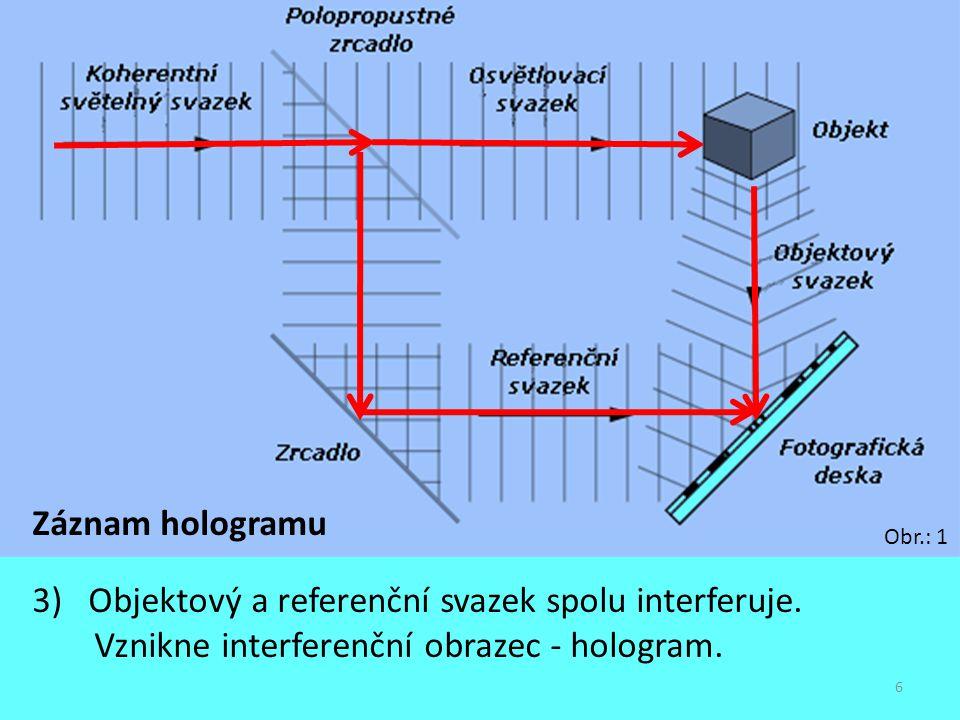Záznam hologramu 3) Objektový a referenční svazek spolu interferuje. Vznikne interferenční obrazec - hologram.