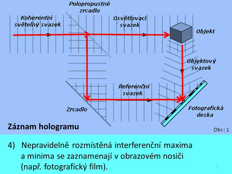 Záznam hologramu 4) Nepravidelně rozmístěná interferenční maxima a minima se zaznamenají v obrazovém nosiči (např. fotografický film).