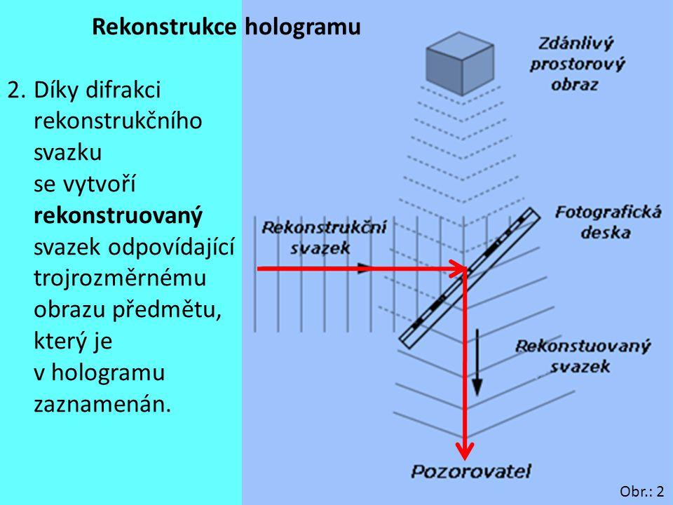 Rekonstrukce hologramu