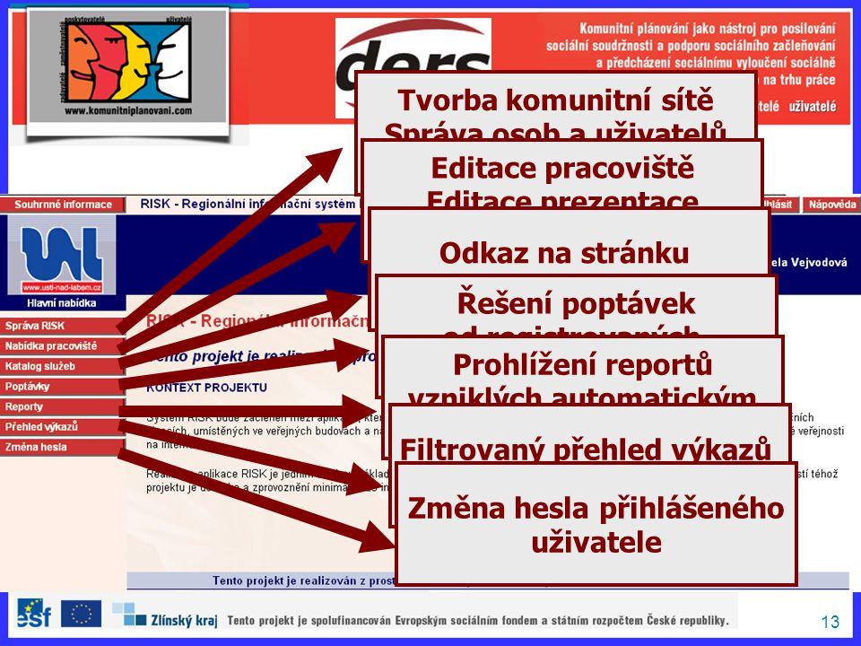 Správa osob a uživatelů Správa číselníků Editace pracoviště
