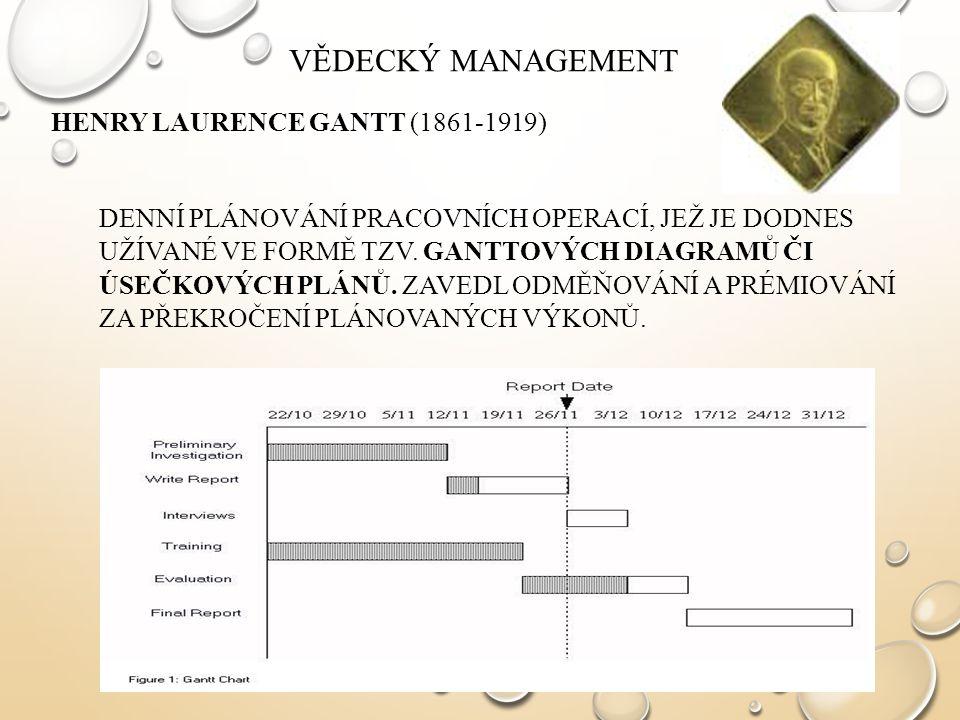 VĚDECKÝ MANAGEMENT HENRY LAURENCE GANTT (1861-1919)