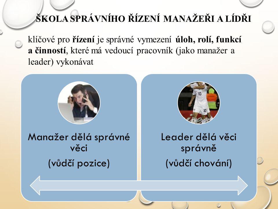 Škola správního řízení Manažeři a lídři