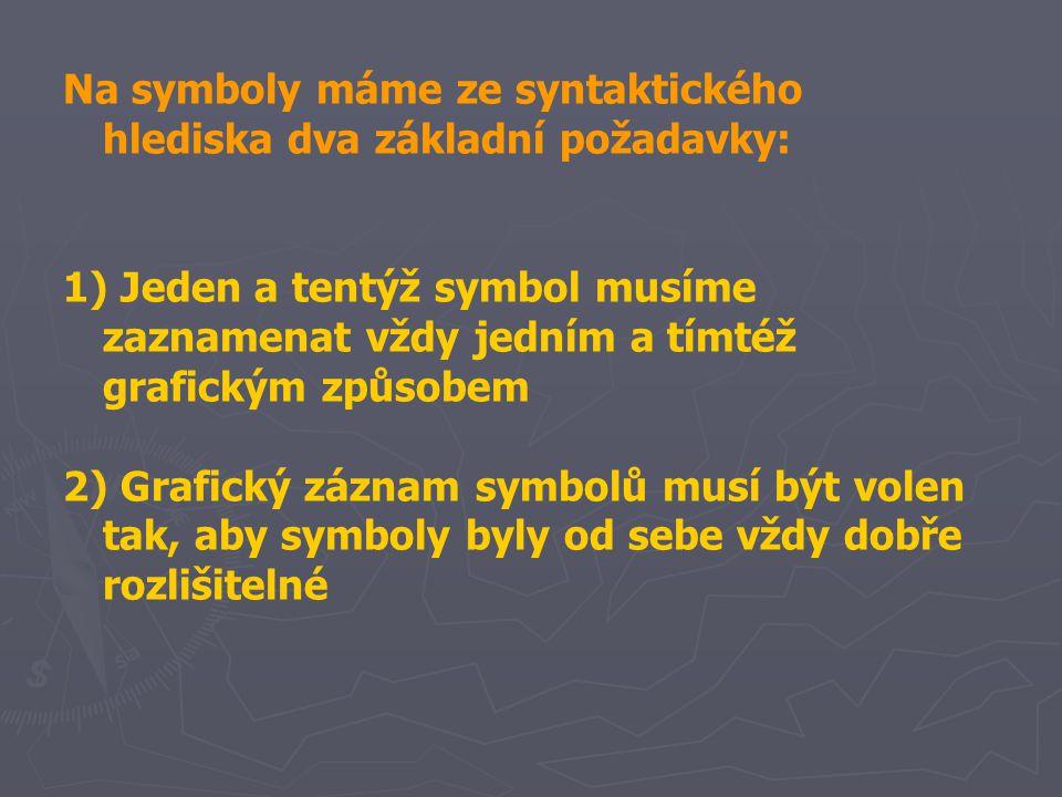 Na symboly máme ze syntaktického hlediska dva základní požadavky: