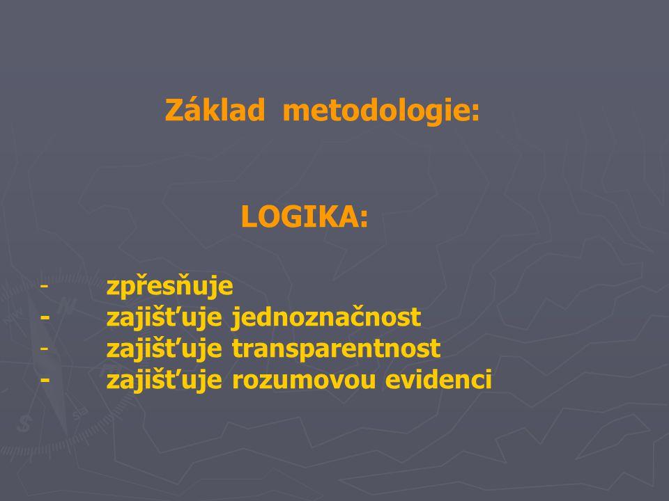 Základ metodologie: LOGIKA: zpřesňuje - zajišťuje jednoznačnost