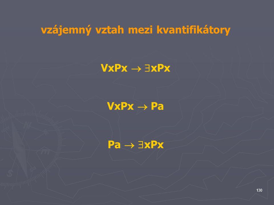 vzájemný vztah mezi kvantifikátory