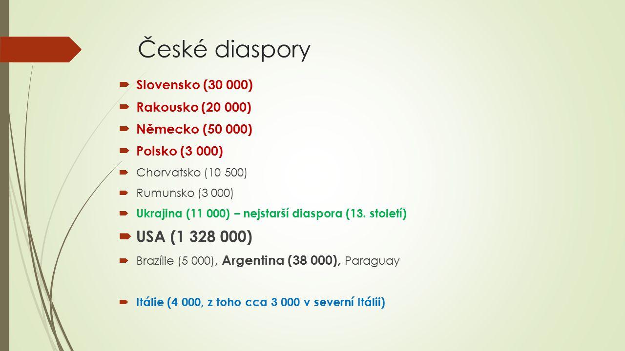 České diaspory USA (1 328 000) Slovensko (30 000) Rakousko (20 000)