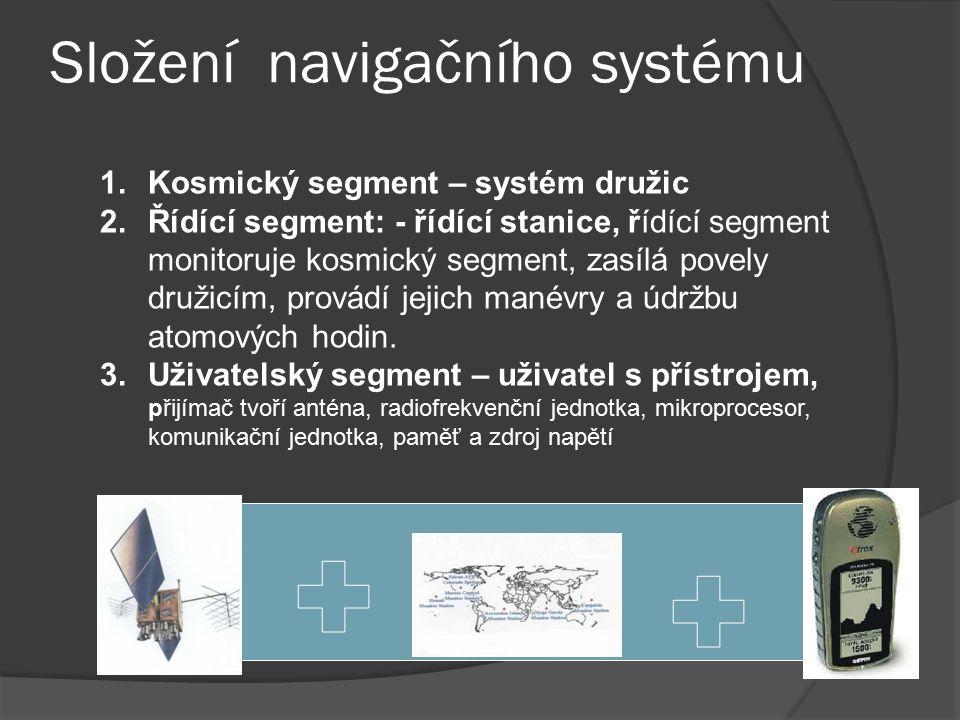 Složení navigačního systému