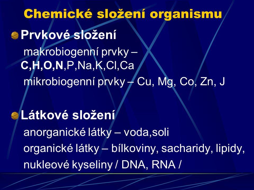Chemické složení organismu