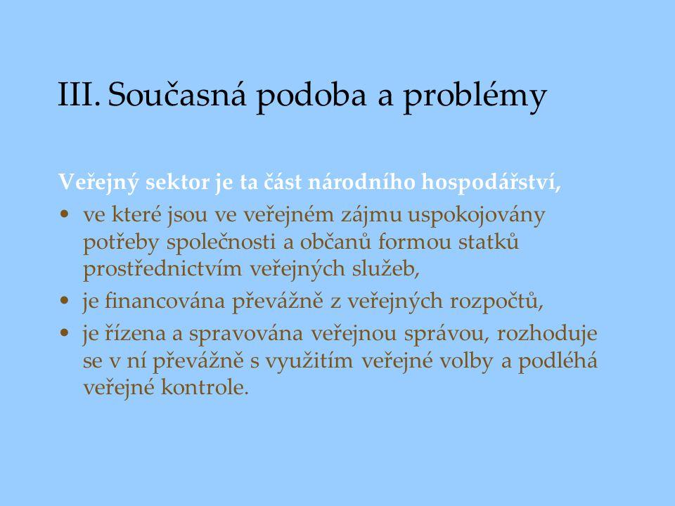III. Současná podoba a problémy