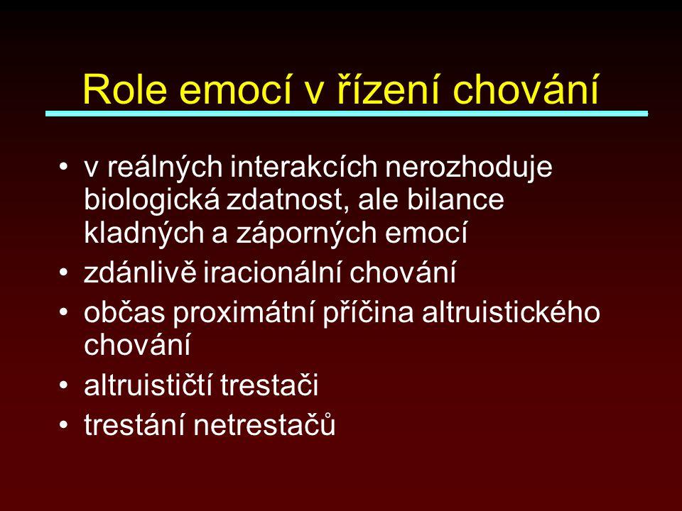 Role emocí v řízení chování
