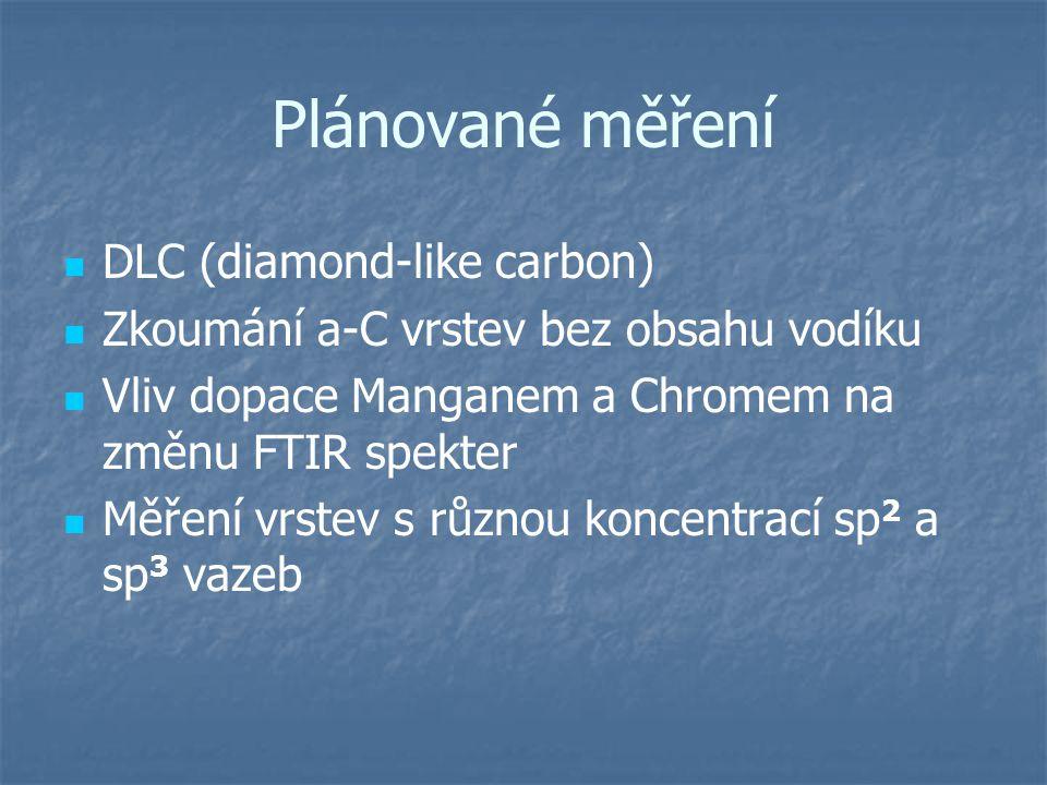 Plánované měření DLC (diamond-like carbon)