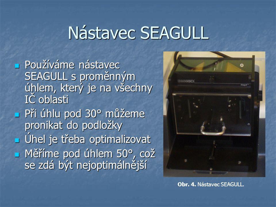 Nástavec SEAGULL Používáme nástavec SEAGULL s proměnným úhlem, který je na všechny IČ oblasti. Při úhlu pod 30° můžeme pronikat do podložky.