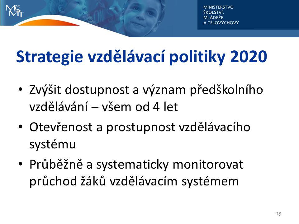 Strategie vzdělávací politiky 2020