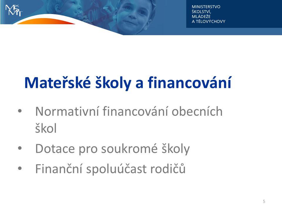 Mateřské školy a financování