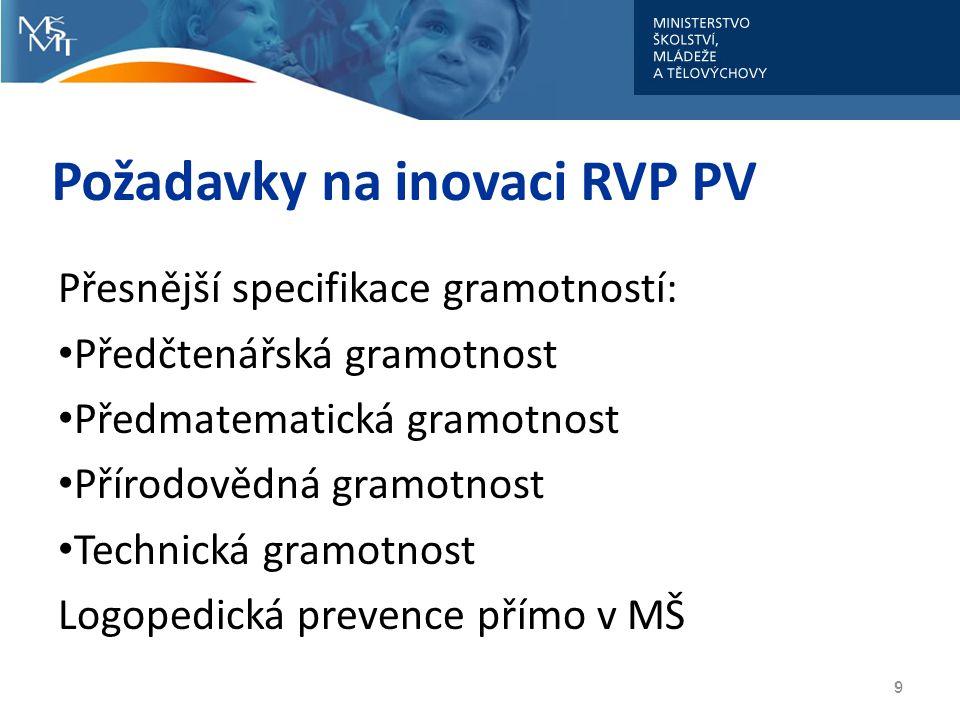 Požadavky na inovaci RVP PV
