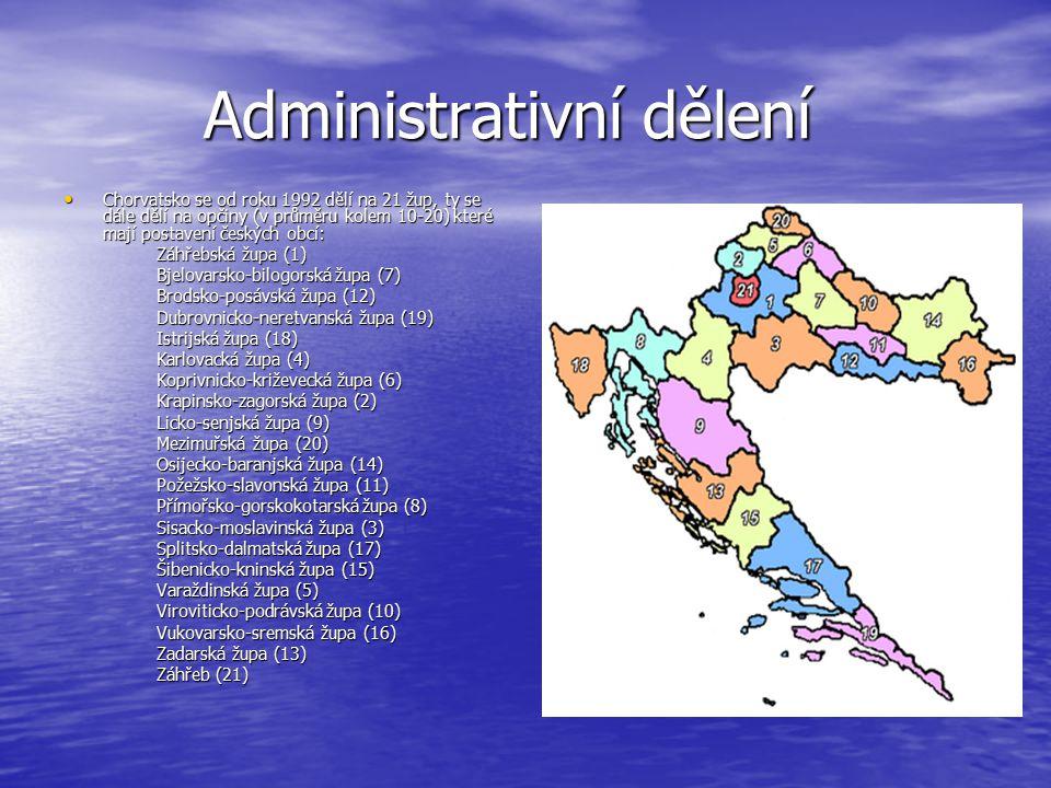 Administrativní dělení