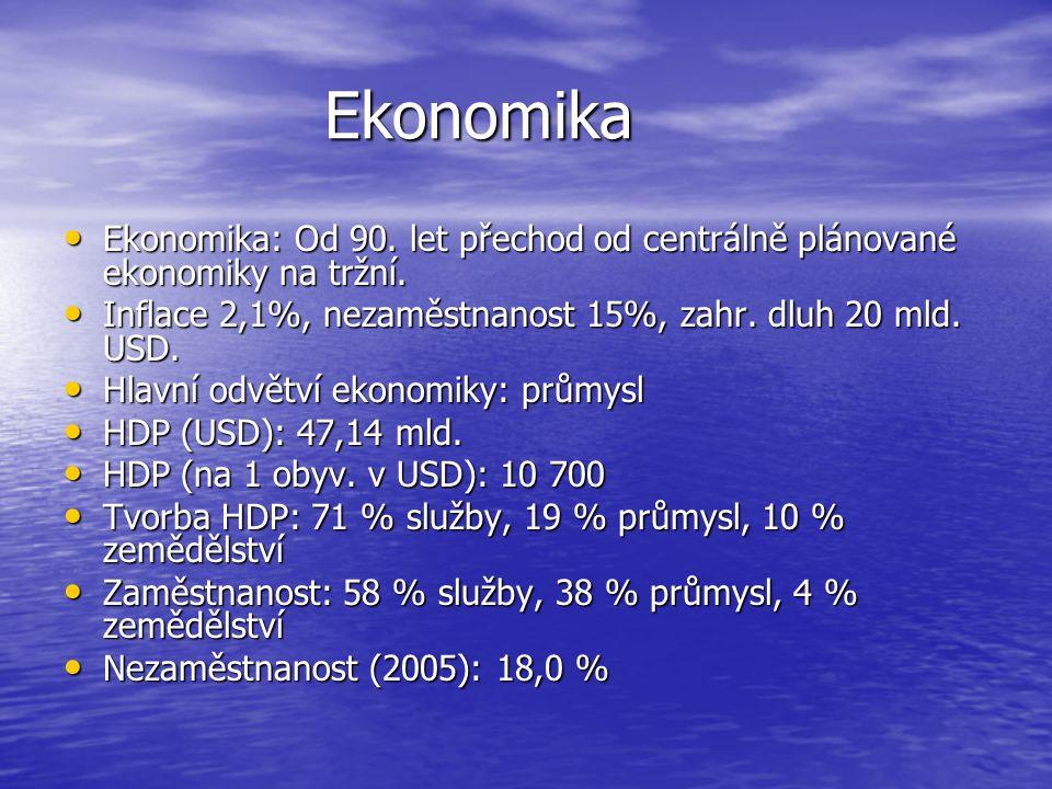 Ekonomika Ekonomika: Od 90. let přechod od centrálně plánované ekonomiky na tržní. Inflace 2,1%, nezaměstnanost 15%, zahr. dluh 20 mld. USD.