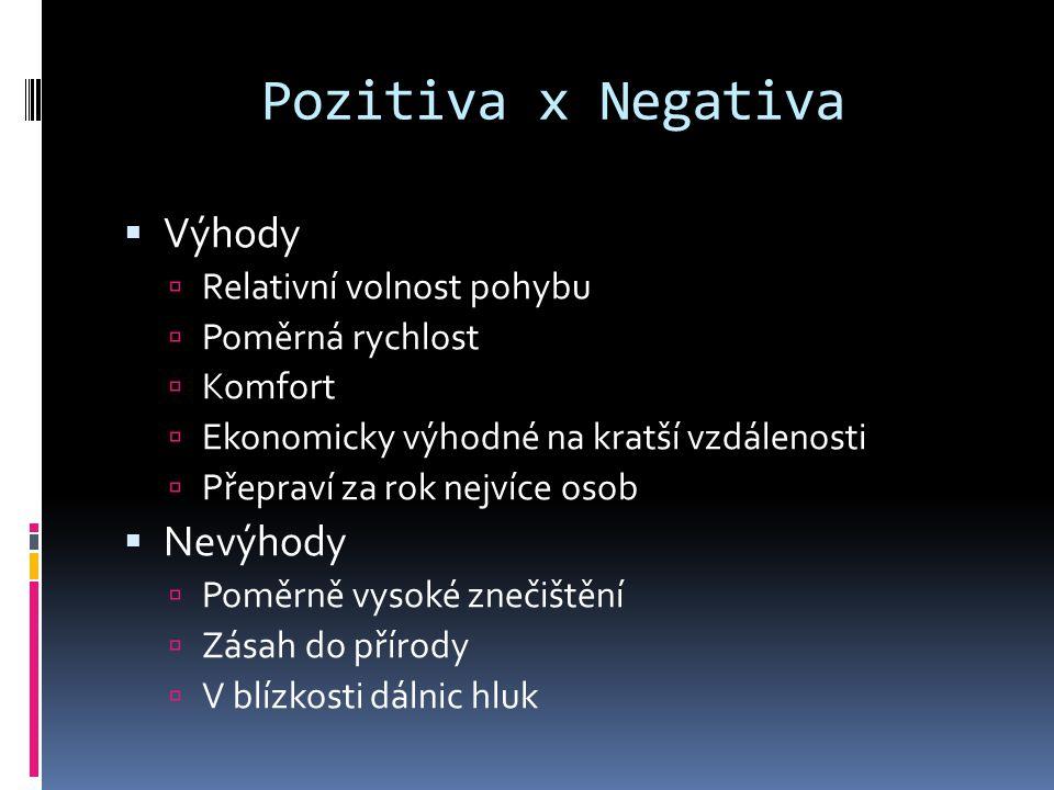 Pozitiva x Negativa Výhody Nevýhody Relativní volnost pohybu