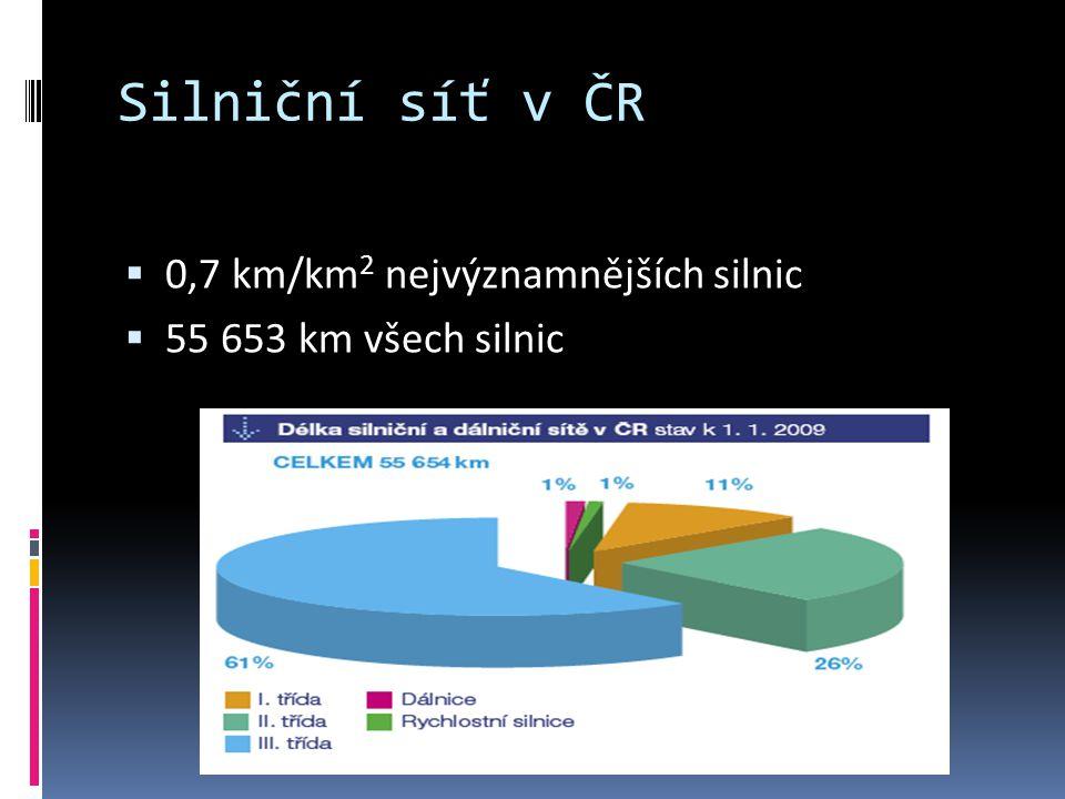 Silniční síť v ČR 0,7 km/km2 nejvýznamnějších silnic