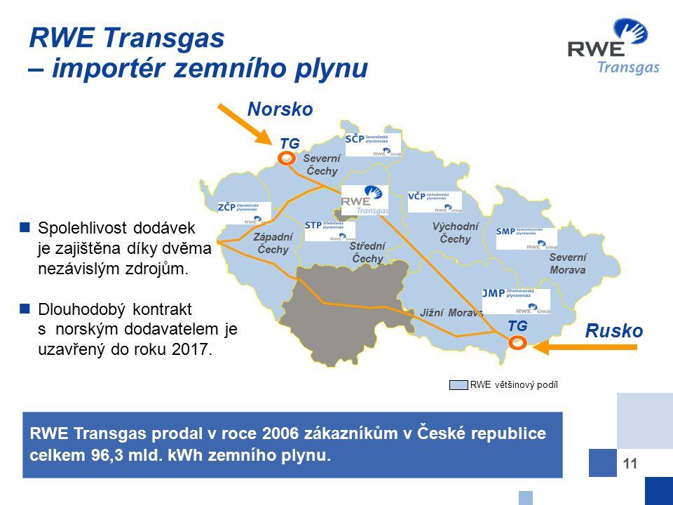 RWE Transgas – importér zemního plynu
