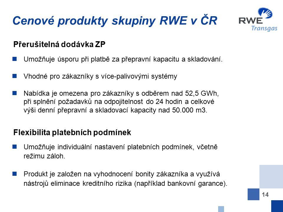 Cenové produkty skupiny RWE v ČR