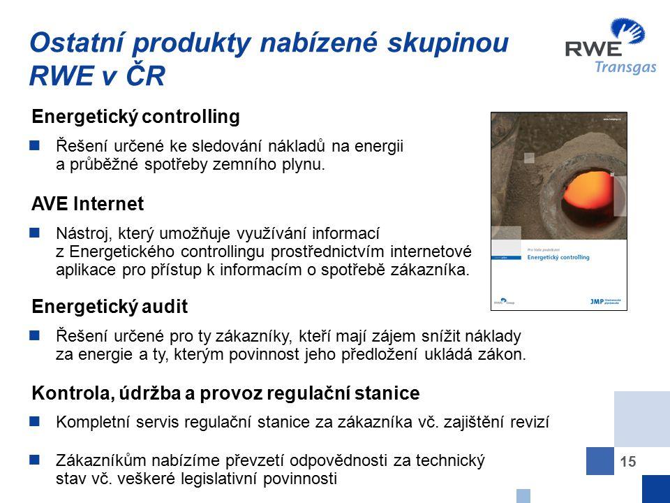 Ostatní produkty nabízené skupinou RWE v ČR
