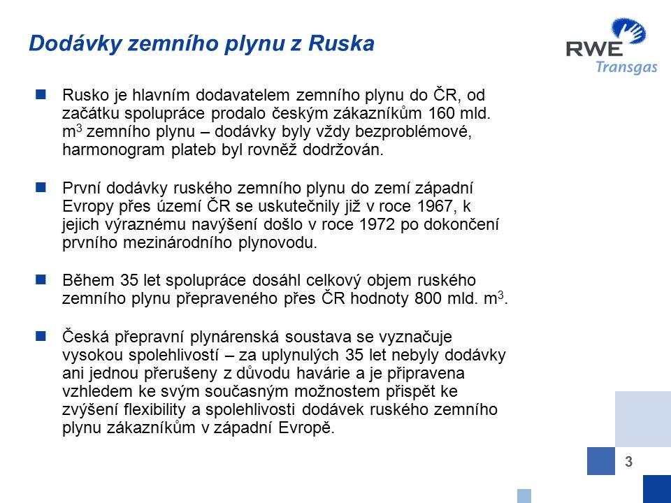 Dodávky zemního plynu z Ruska
