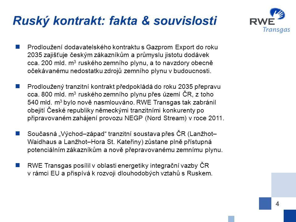 Ruský kontrakt: fakta & souvislosti