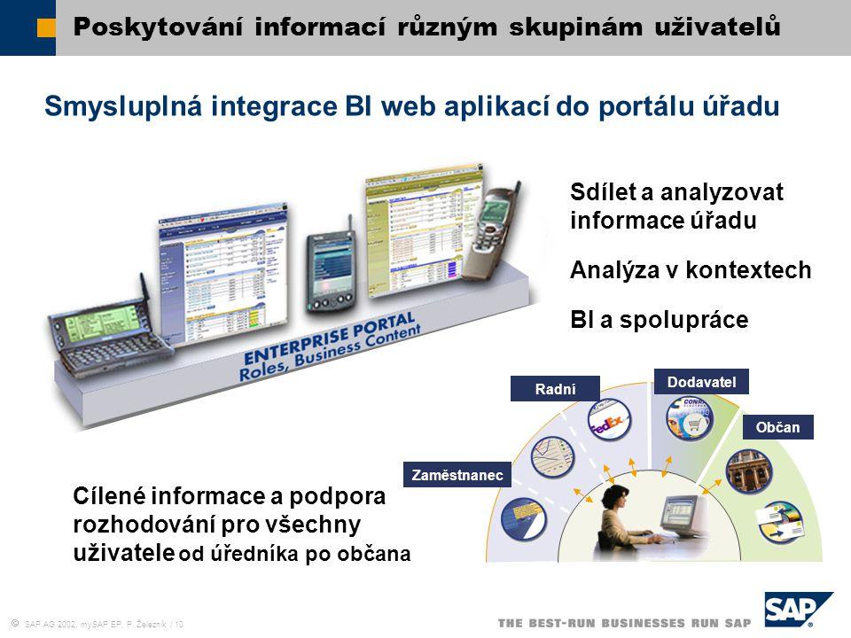 Poskytování informací různým skupinám uživatelů