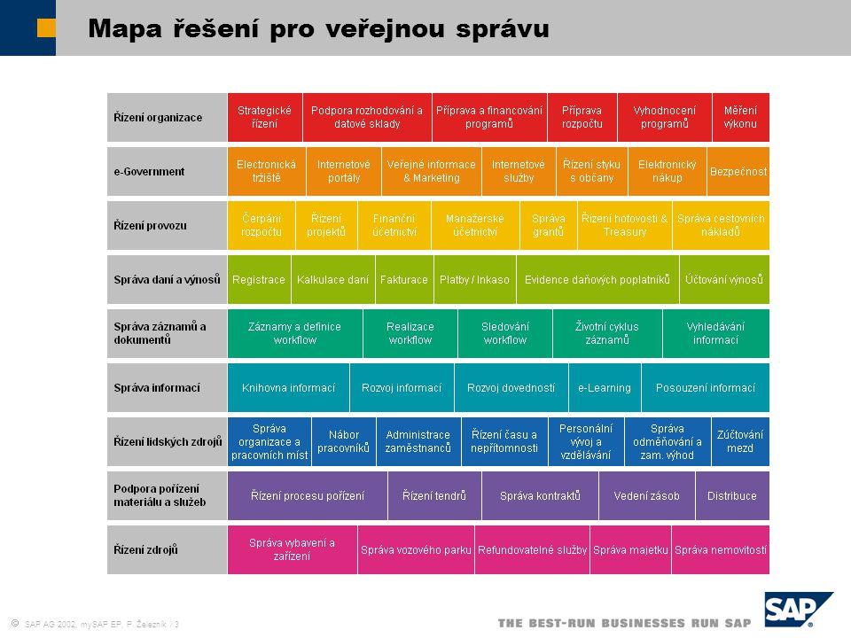 Mapa řešení pro veřejnou správu