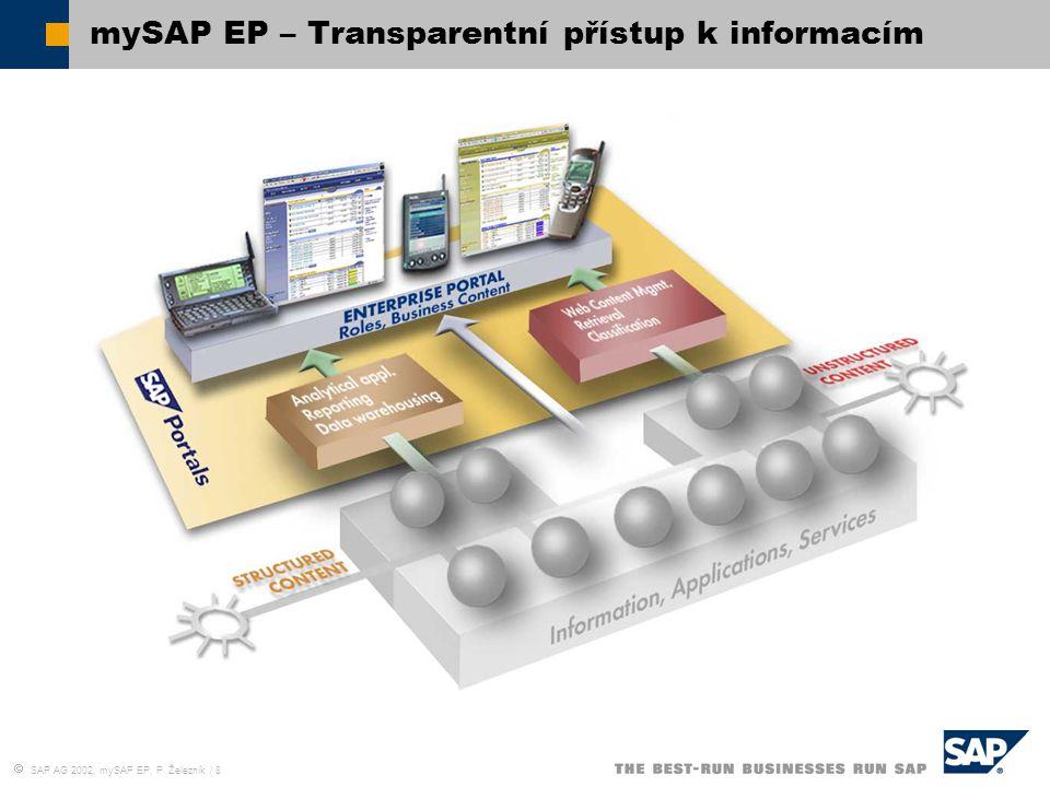 mySAP EP – Transparentní přístup k informacím