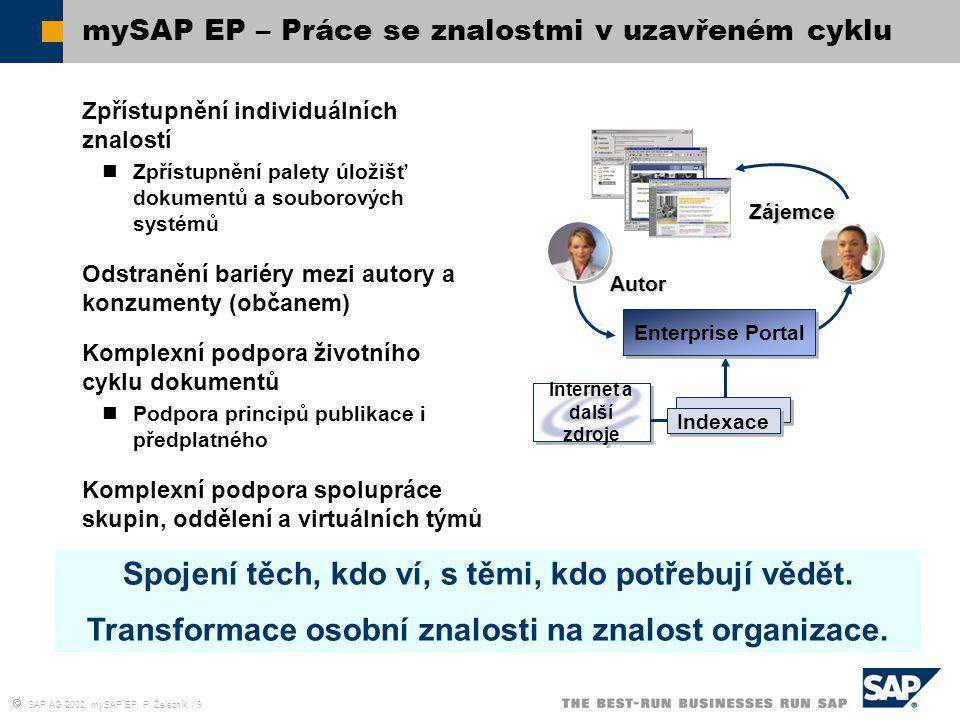 mySAP EP – Práce se znalostmi v uzavřeném cyklu