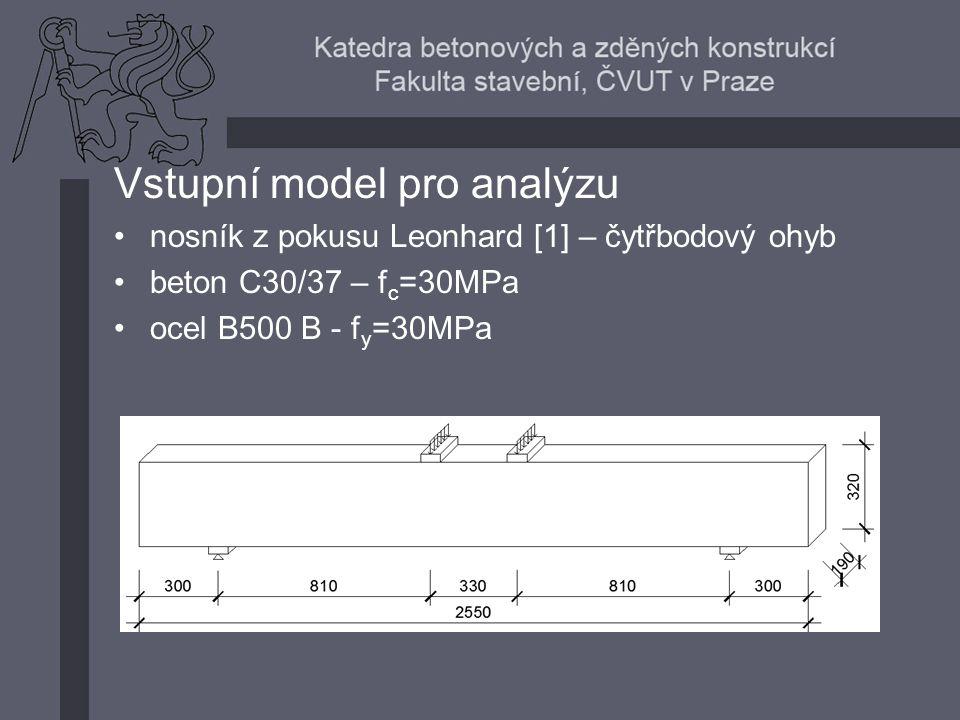 Vstupní model pro analýzu